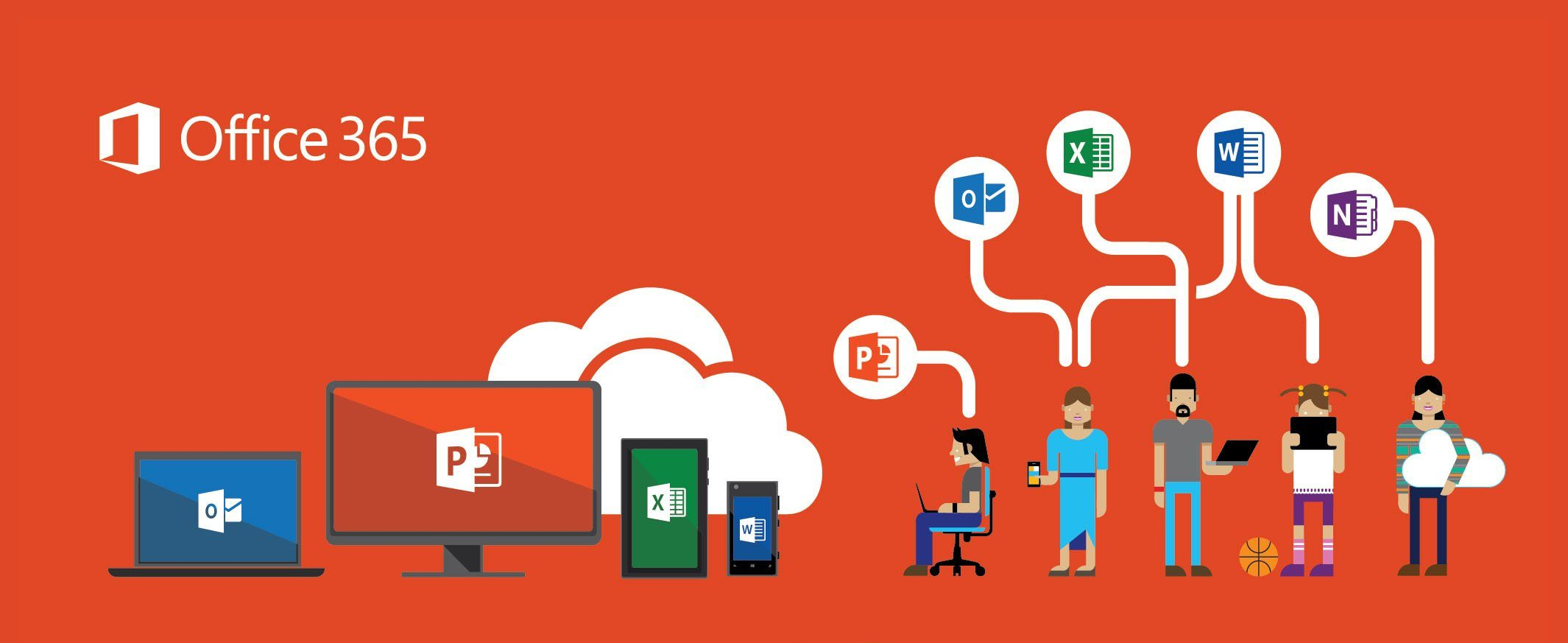 office 2010 bootstrapper with key and activation